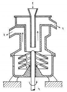 आ. ३. शंक्वाकार पात्यांचा केंद्रोत्सारक : (१) मिश्रण आत घालण्याचे तोंड, (२) हलका द्रव, (३) जड द्रव्य, (४) फिरणारे शंक्वाकार भाग, (५) शंक्वाकार भाग फिरविणारा दंड.