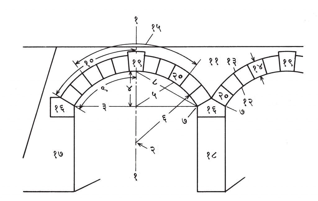 आ. २. कमानीचे विभाग : (१) मध्यरेषा, (२) मध्यबिंदू, (३) झेप, (४) उडाण, (५) कक्षा, (६) त्रिज्या, (७) कटिबिंदू, (८) कटिबिंदूरेषा, (९) अंत:पृष्ठ, (१०) खवाटा, (११) स्फीत, (१२) अंतनेमी, (१३) बहिर्नेमी, (१४) जाडी, (१५) कमानमाथा, (१६) कमानबैठक, (१७) कडभिंत किंवा अंत्याधार, (१८) स्तंभ, (१९) कीलक किंवा चावीचा दगड, (२०) अचकोन. ))