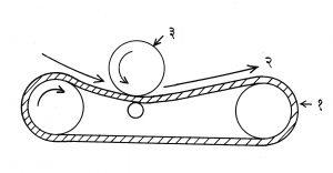 आ. ३. रिगमेल पद्धती : (१) रबरी पद्धत, (२) कापड, (३) अातून तापविलेला रूळ.