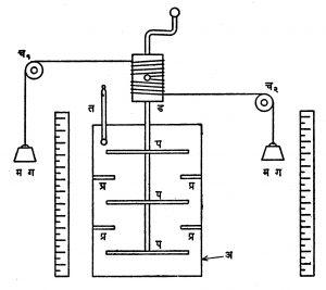 उष्णतेचा यांत्रिक तुल्यांक