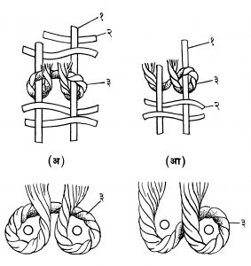 आ. १. गाठीचे प्रकार : (अ) तुर्की गाठ (घिओर्डेस)स (आ) पर्शियन गाठ (सेहना), (१) उभा धागा, (२) आडवा धागा, (३) गाठ.